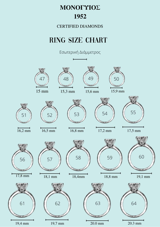 Βρείτε το μέγεθος δαχτυλιδιού σας.